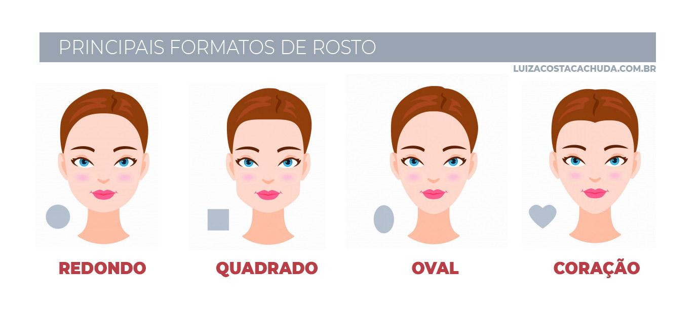 Principais formatos de rosto