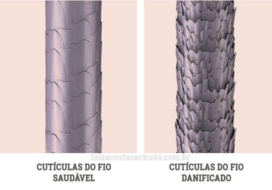 acidificação capilar - cutículas dos fios